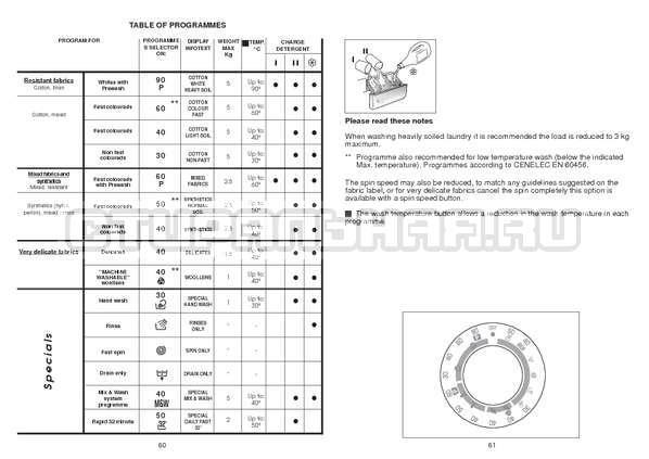Инструкция Candy CS 105 TXT страница №31