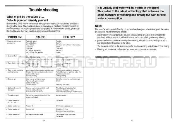 Инструкция Candy CS 105 TXT страница №34