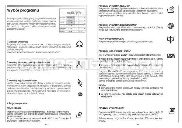 Инструкция Candy CS 125 TXT-RU страница №48