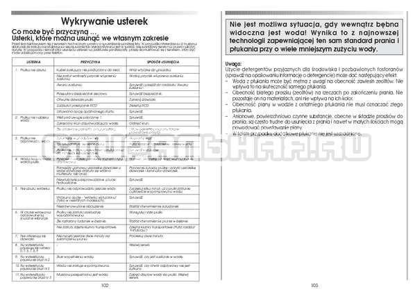 Инструкция Candy CS 125 TXT-RU страница №52