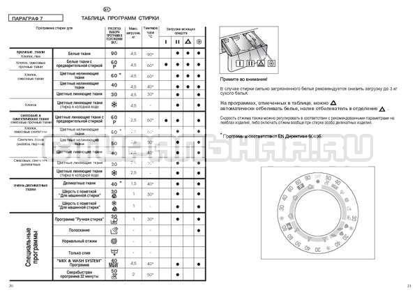 Инструкция Candy CS 2104 страница №11