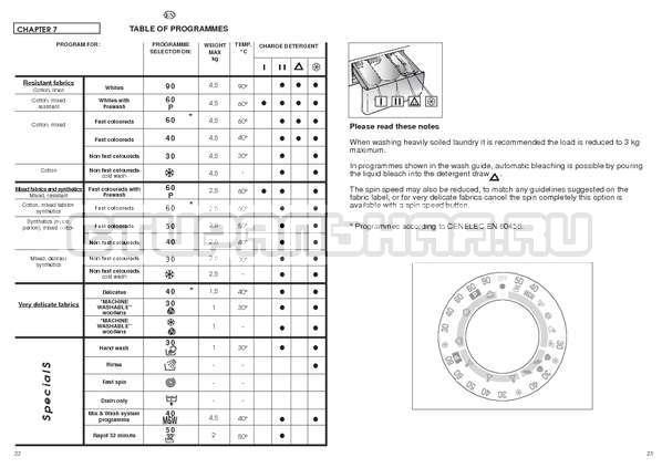 Инструкция Candy CS 2104 страница №12
