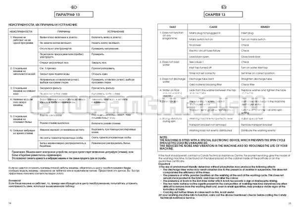 Инструкция Candy CS 2104 страница №18