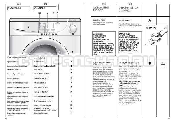 Инструкция Candy CS 2104 страница №7