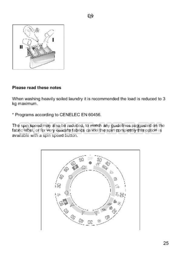 Инструкция Candy CS 2108 страница №25