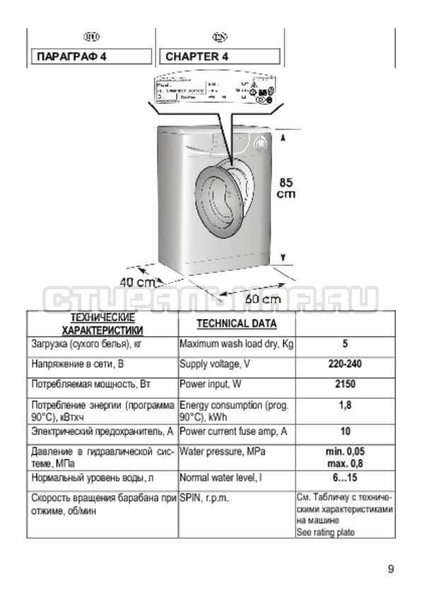 Инструкция Candy CS 2108 страница №9