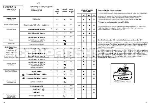 Инструкция Candy CSBL 100 страница №25