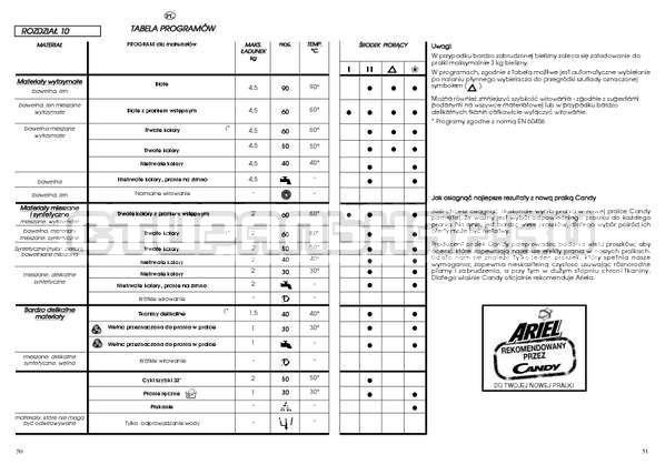 Инструкция Candy CSBL 85 страница №26