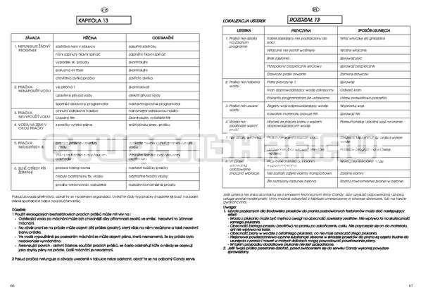 Инструкция Candy CSBL 85 страница №34