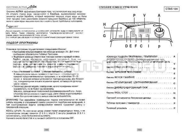 Инструкция Candy CTAS 120 страница №6
