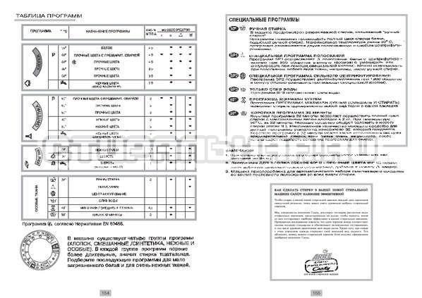 Инструкция Candy CTAS 120 страница №9