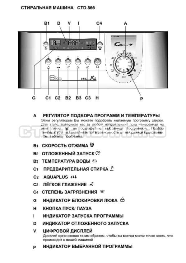 Инструкция Candy CTD 866 страница №1
