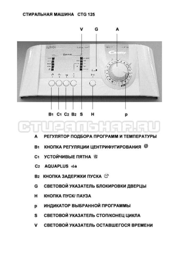 Инструкция Candy CTG 125 SY страница №1