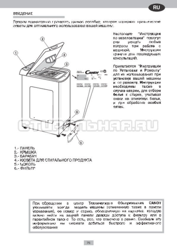 Инструкция Candy CTS 100 страница №2