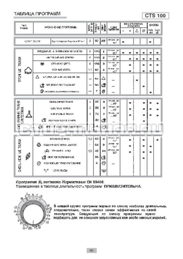 Инструкция Candy CTS 100 страница №12