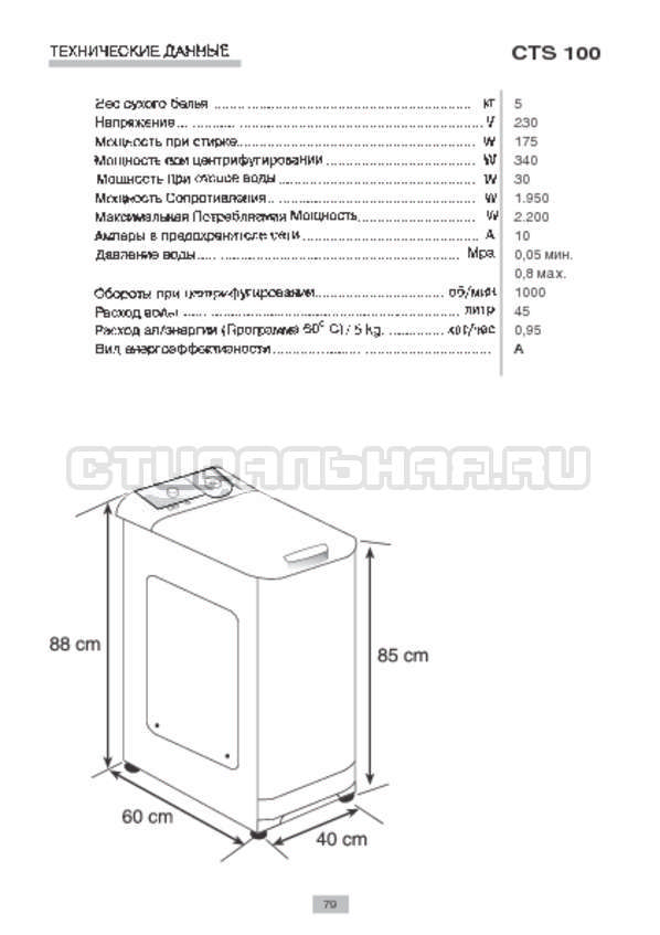 Инструкция Candy CTS 100 страница №5