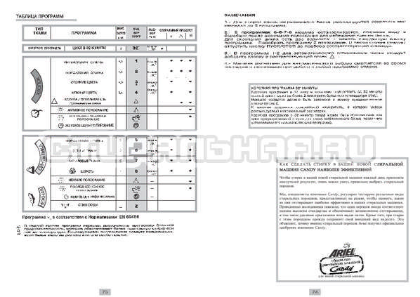 Инструкция Candy CTS 55 T страница №8