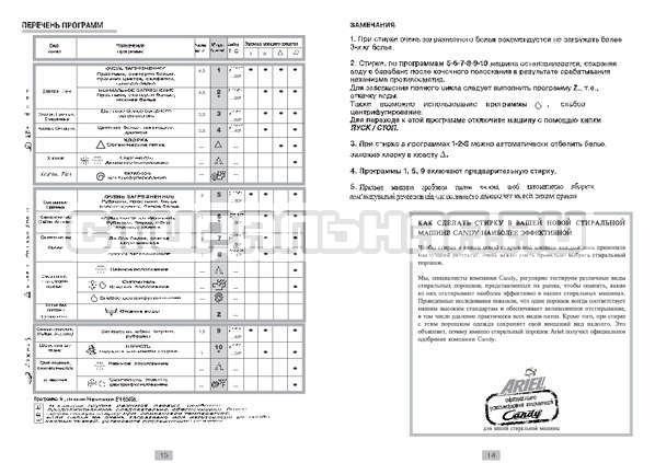Инструкция Candy CTS 60 страница №6