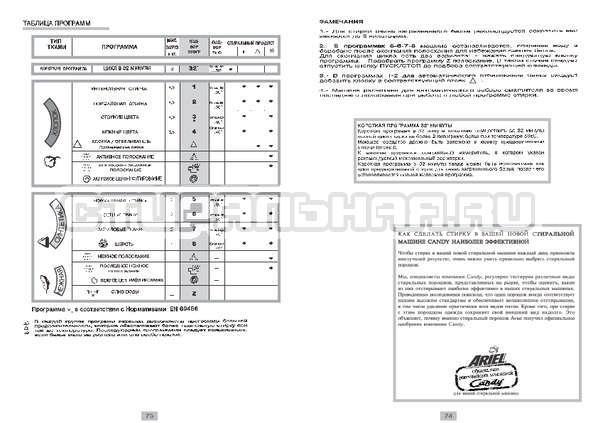 Инструкция Candy CTS 65 T страница №8
