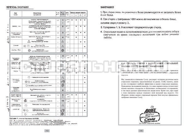 Инструкция Candy CTS 80 страница №6