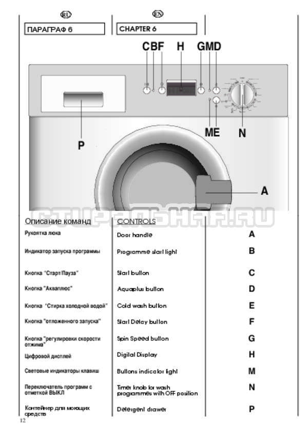 Инструкция Candy CWB 1372 DN1-07 страница №12