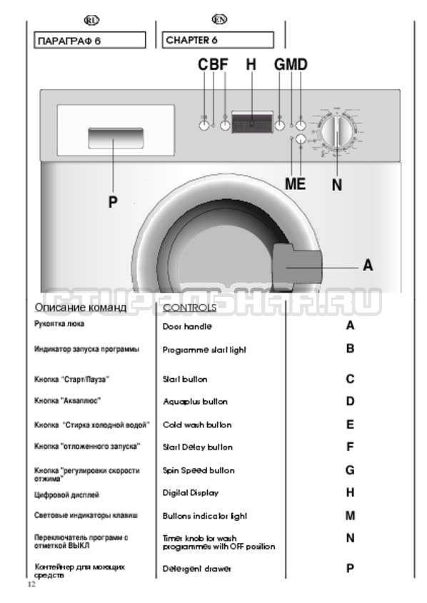 Инструкция Candy CWB 1382 DN1-07S страница №12