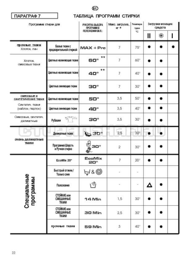 Инструкция Candy CWB 1382 DN1-07S страница №22