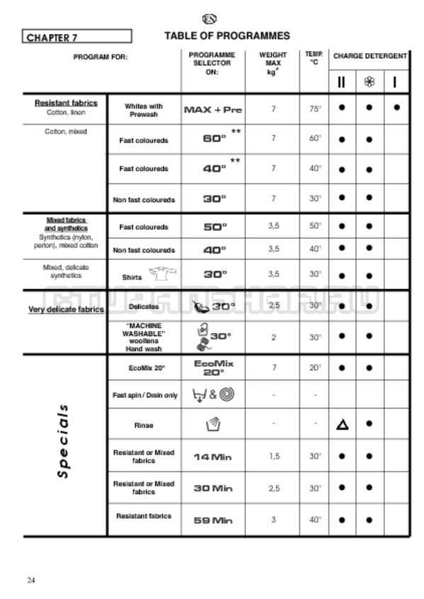 Инструкция Candy CWB 1382 DN1-07S страница №24