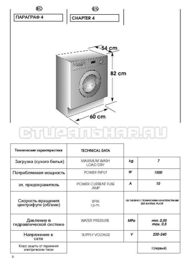 Инструкция Candy CWB 1382 DN1-07S страница №8