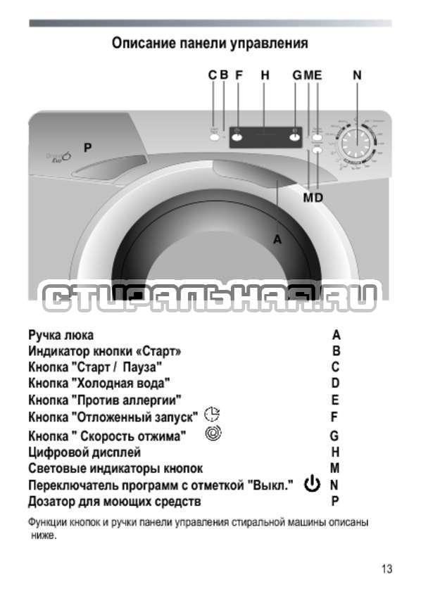 Инструкция Candy EVO3 1052 D страница №13