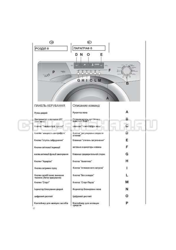 Инструкция Candy EVO44 1283 DW страница №12