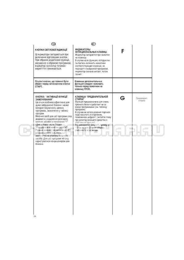 Инструкция Candy EVO44 1283 DW страница №16