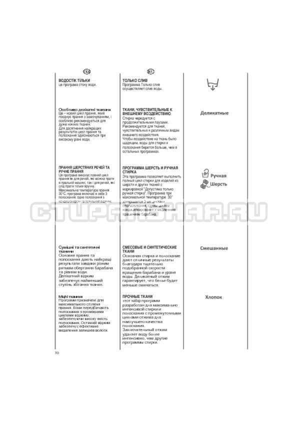 Инструкция Candy EVO44 1283 DW страница №30