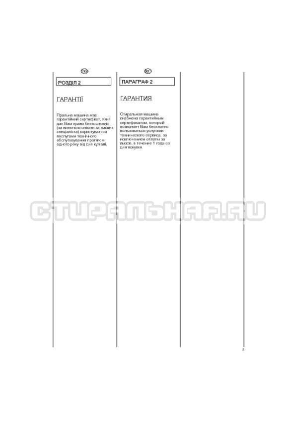 Инструкция Candy EVO44 1283 DW страница №5