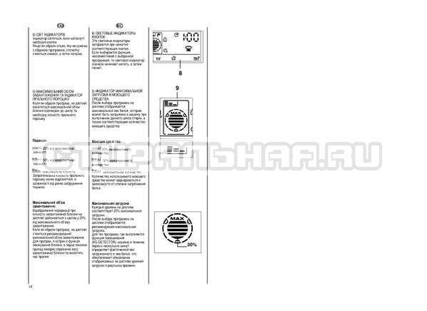 Инструкция Candy EVO44 1284 LW страница №13