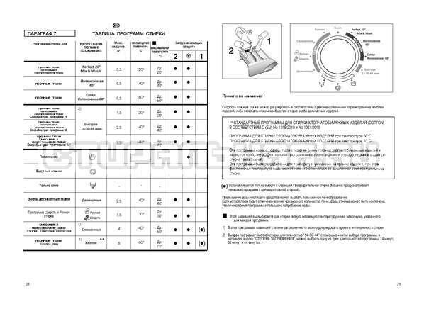 Инструкция Candy EVO44 1284 LW страница №15