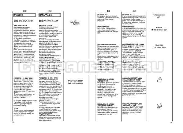 Инструкция Candy EVO44 1284 LW страница №16