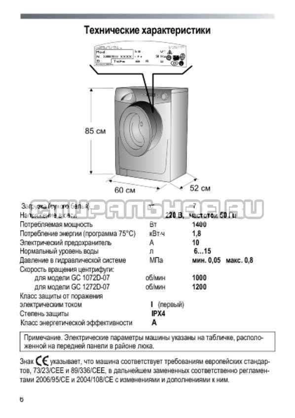 Инструкция Candy GC 1272 D страница №6