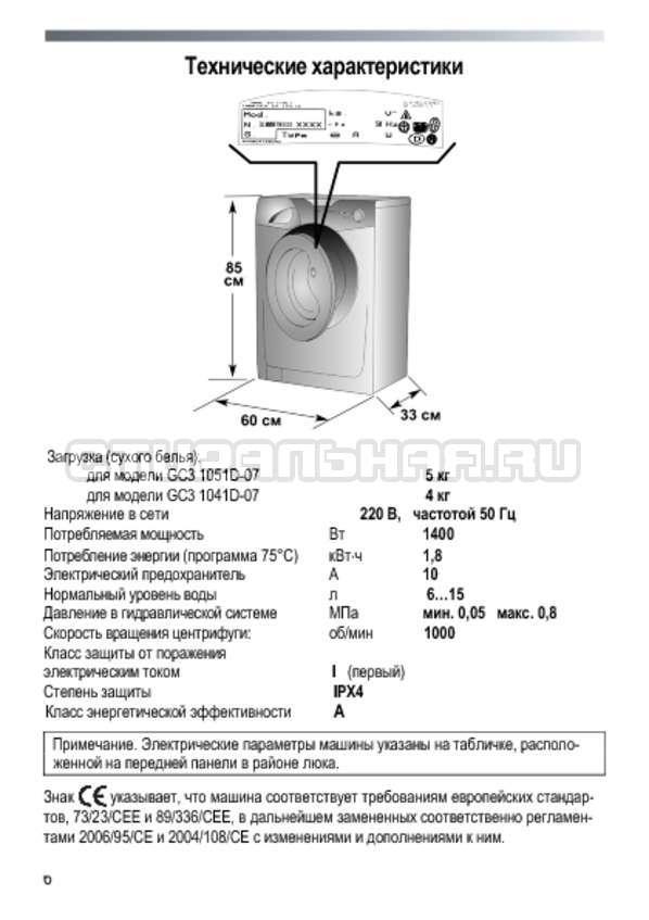 Инструкция Candy GC3 1041 D страница №6