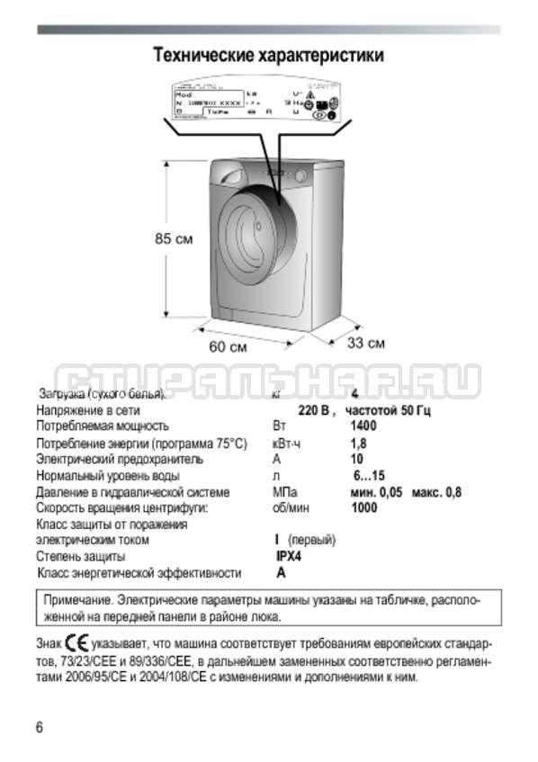 Инструкция Candy GC3 1042 D страница №6