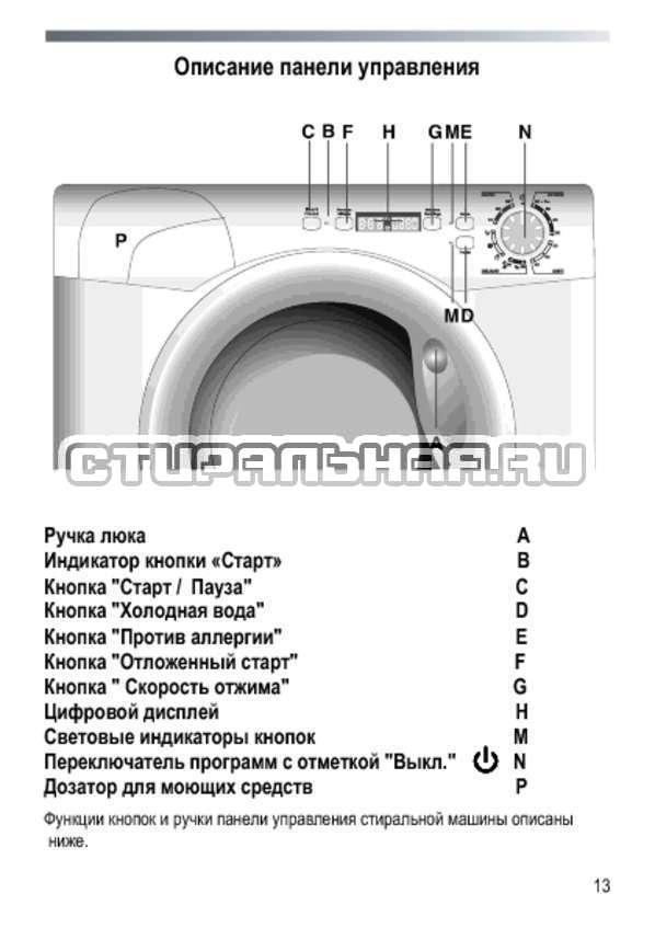 Инструкция Candy GC4 1062 D страница №13
