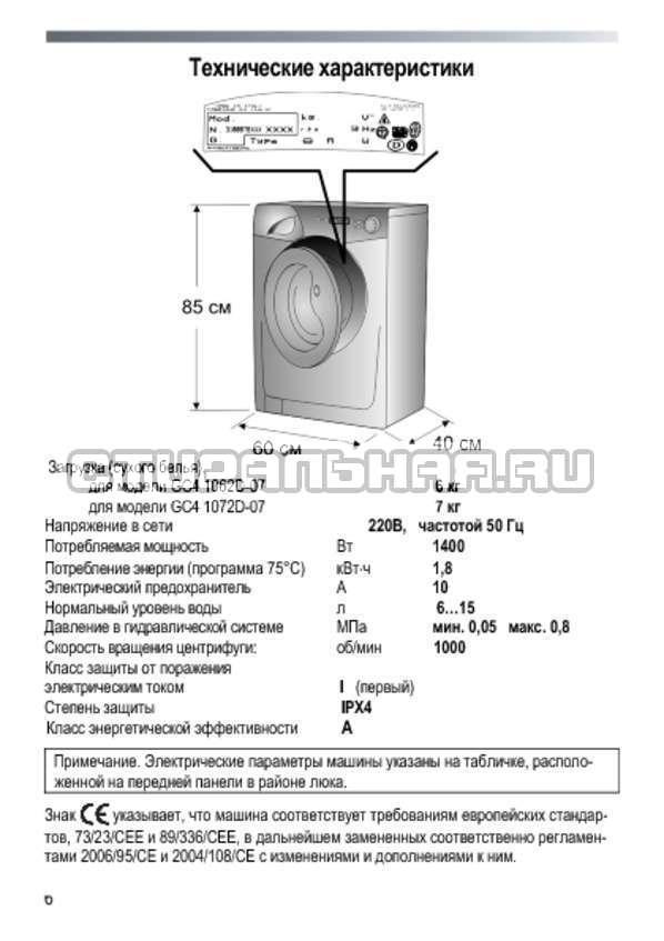 Инструкция Candy GC4 1062 D страница №6