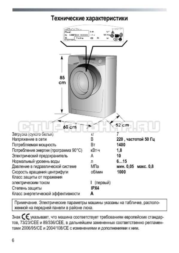 Инструкция Candy GO 2107 3DMC страница №6
