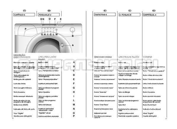 Инструкция Candy GO W264D страница №12
