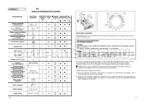 Инструкция Candy GO W264D страница №26