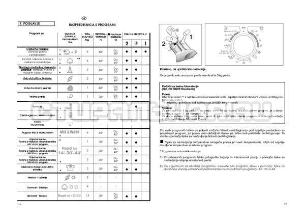 Инструкция Candy GO W264D страница №29