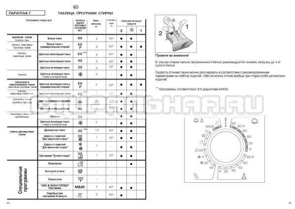 Инструкция На Русском Candy C420.Rar