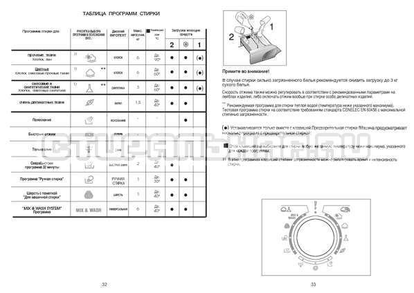 Инструкция Candy GO4 126/1TXT страница №17