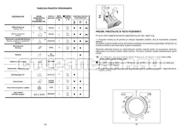 Инструкция Candy GO4 126/1TXT страница №46