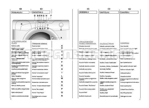 Инструкция Candy GO4 W264 страница №12
